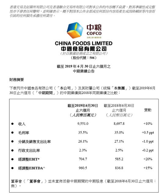 专业化饮料平台步入正轨:中国食